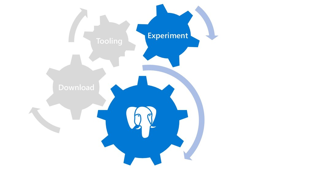 Download Experiment Tooling