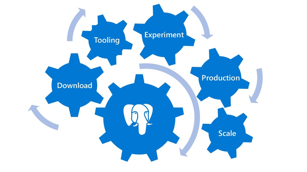 Download Production Scale Experiment Tooling