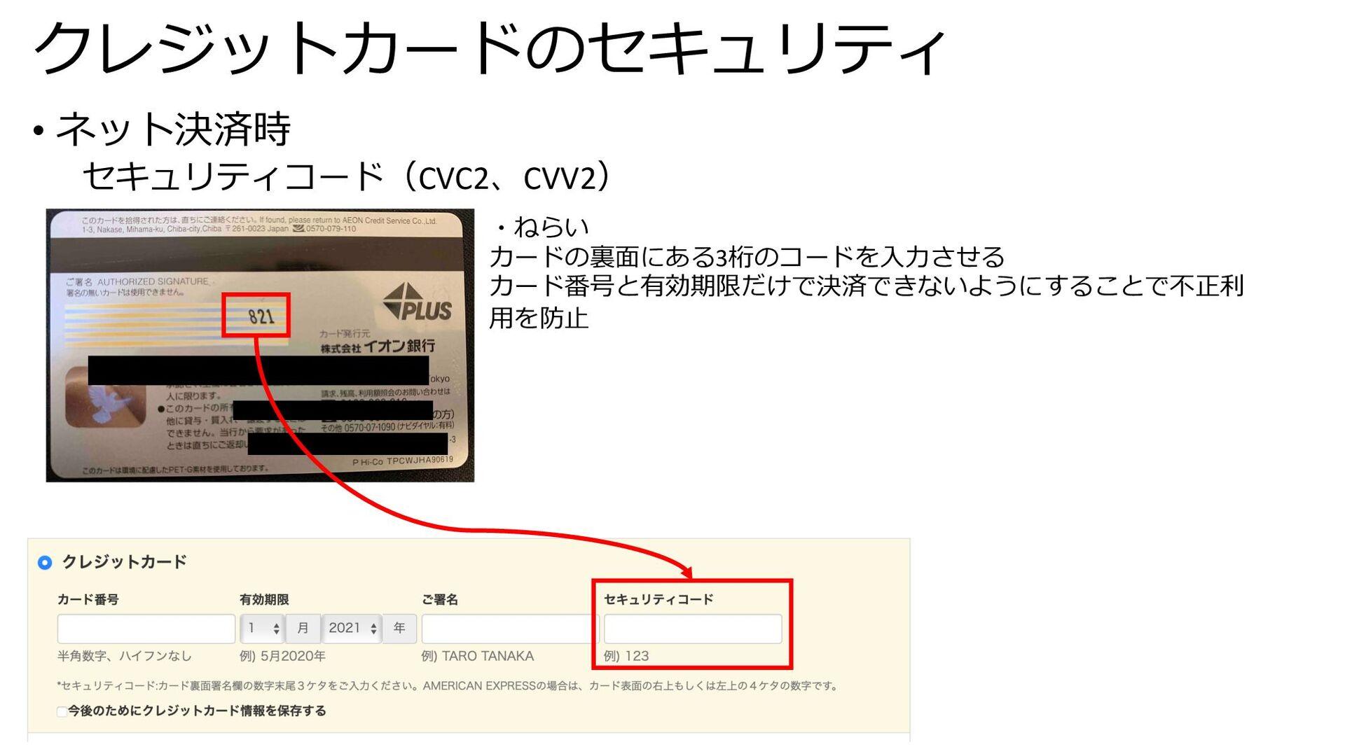 クレジットカードのセキュリティ • ネット決済時 セキュリティコード(CVC2、CVV2) ・...
