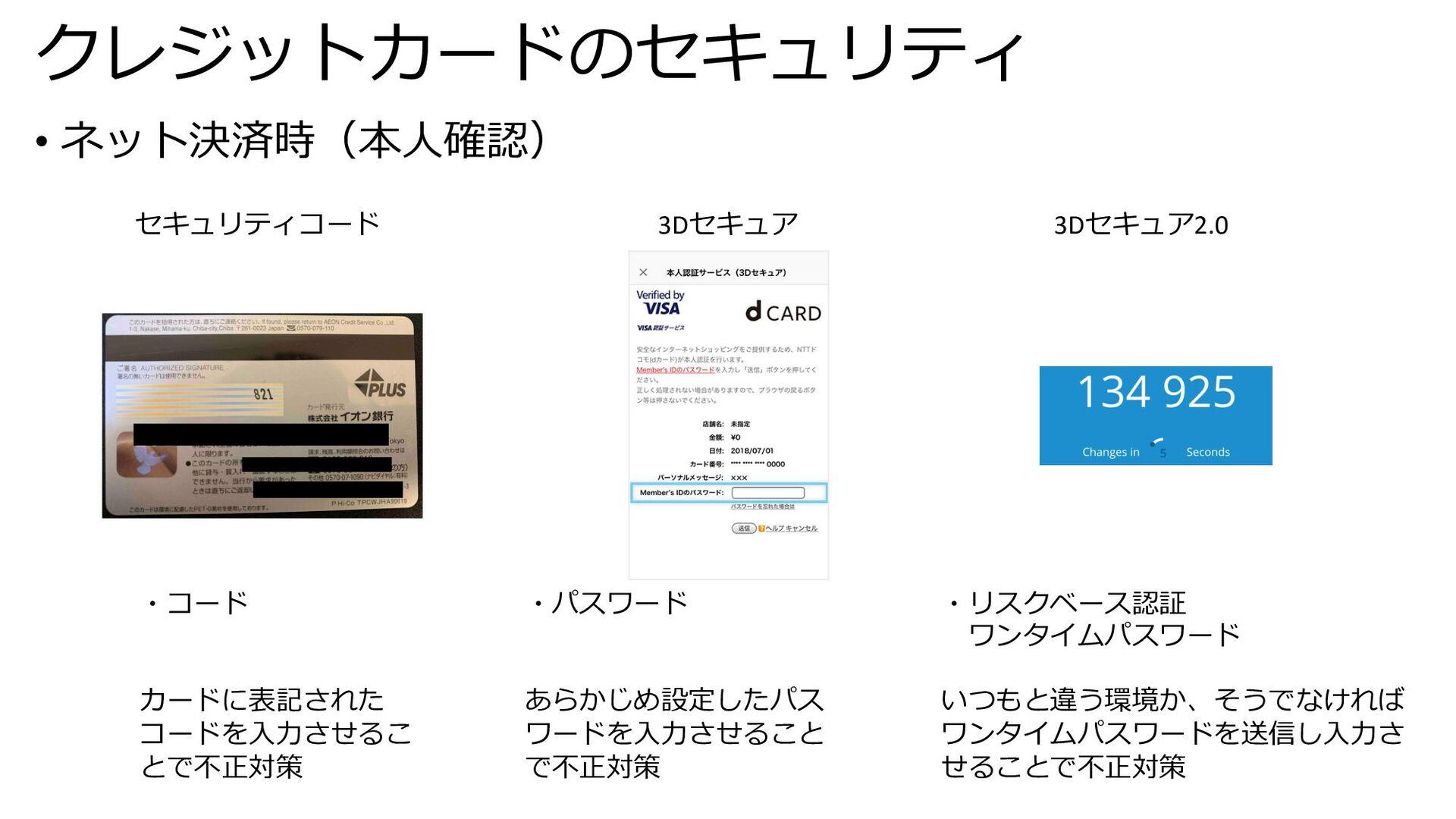 クレジットカードのセキュリティ • ネット決済時(本⼈確認) セキュリティコード 3Dセキュア...