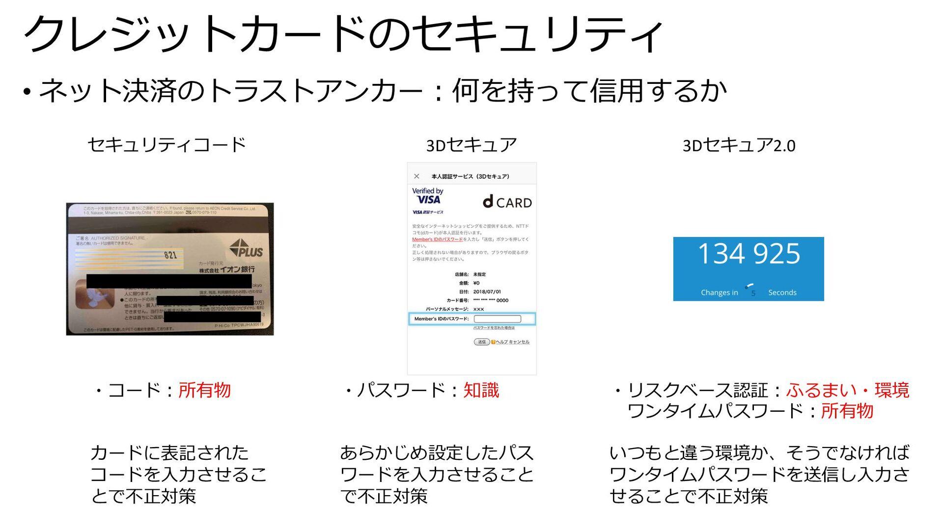 クレジットカードのセキュリティ • ネット決済のトラストアンカー︓何を持って信⽤するか セキュ...