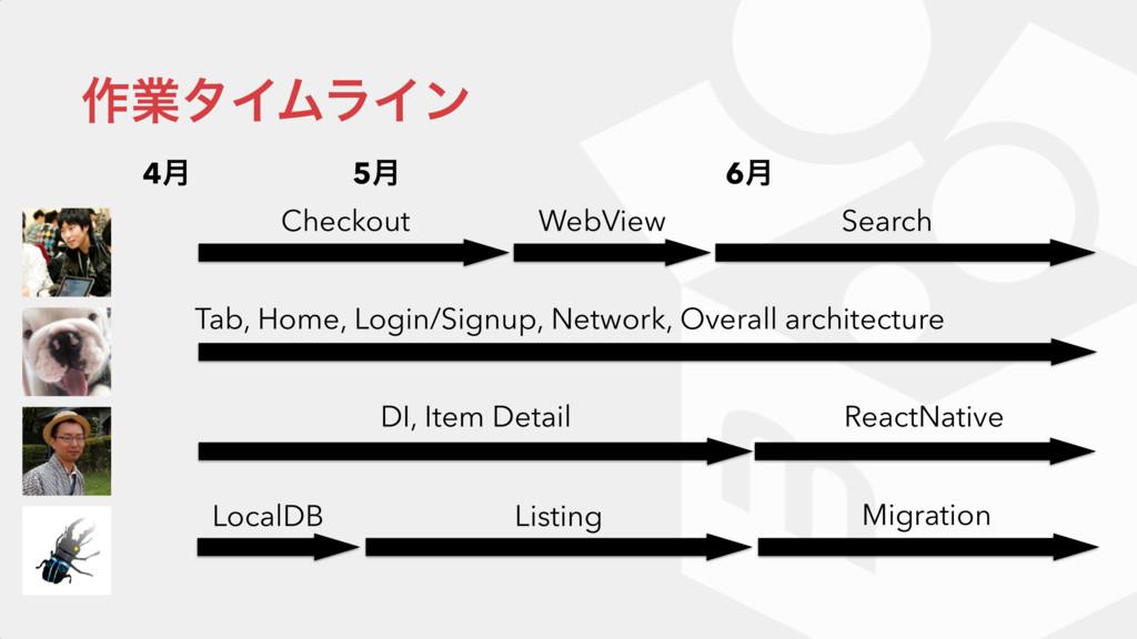 ࡞ۀλΠϜϥΠϯ 4݄ 5݄ 6݄ Checkout WebView Search Tab, ...