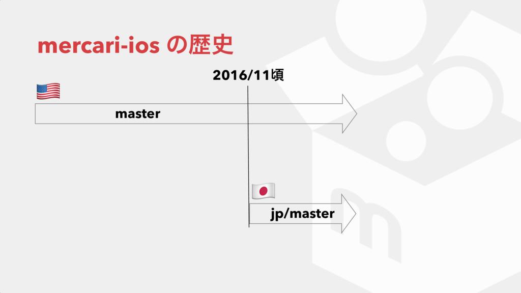 "mercari-ios ͷྺ ! "" 2016/11ࠒ master jp/master"