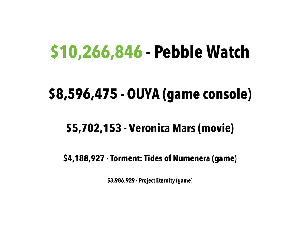 $10,266,846 - Pebble Watch $8,596,475 - OUYA (g...