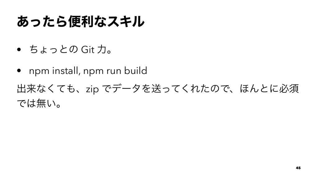 ͋ͬͨΒศརͳεΩϧ • ͪΐͬͱͷ Git ྗɻ • npm install, npm ru...