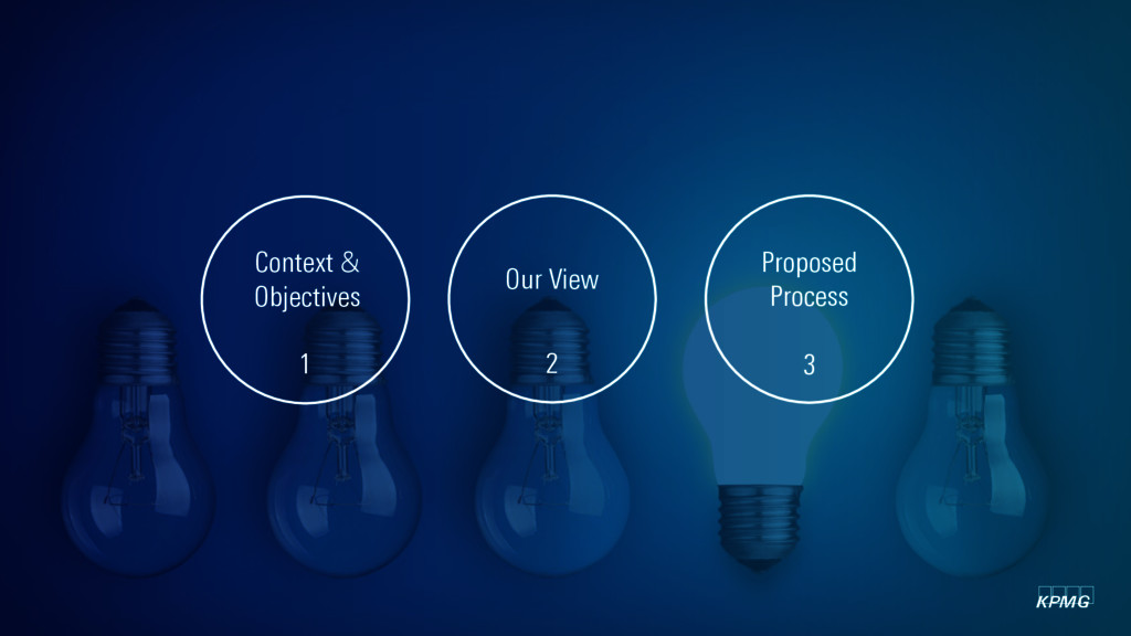 Context & Objectives Our View Proposed Process ...