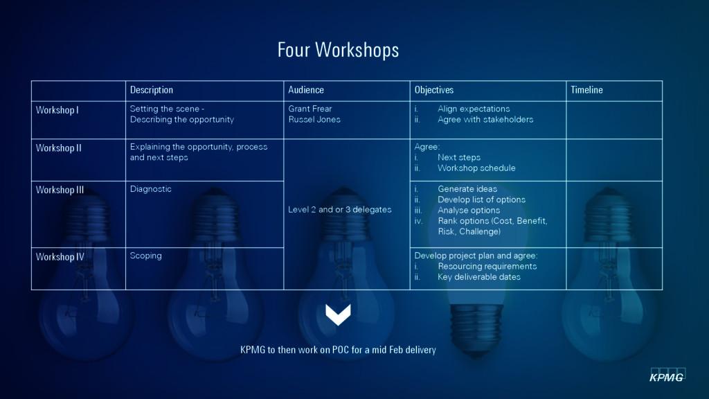 Description Audience Objectives Timeline Worksh...