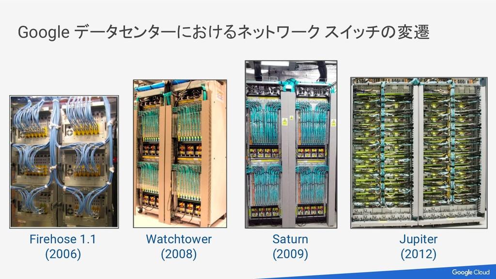Google データセンターにおけるネットワーク スイッチの変遷 Firehose 1.1 (...