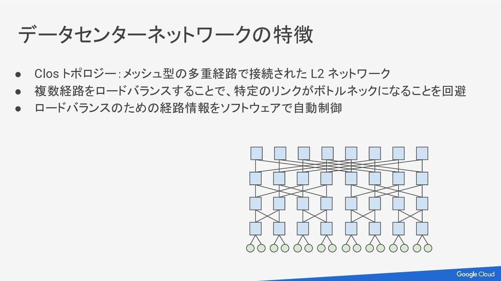 ● Clos トポロジー:メッシュ型の多重経路で接続された L2 ネットワーク ● 複数経路を...