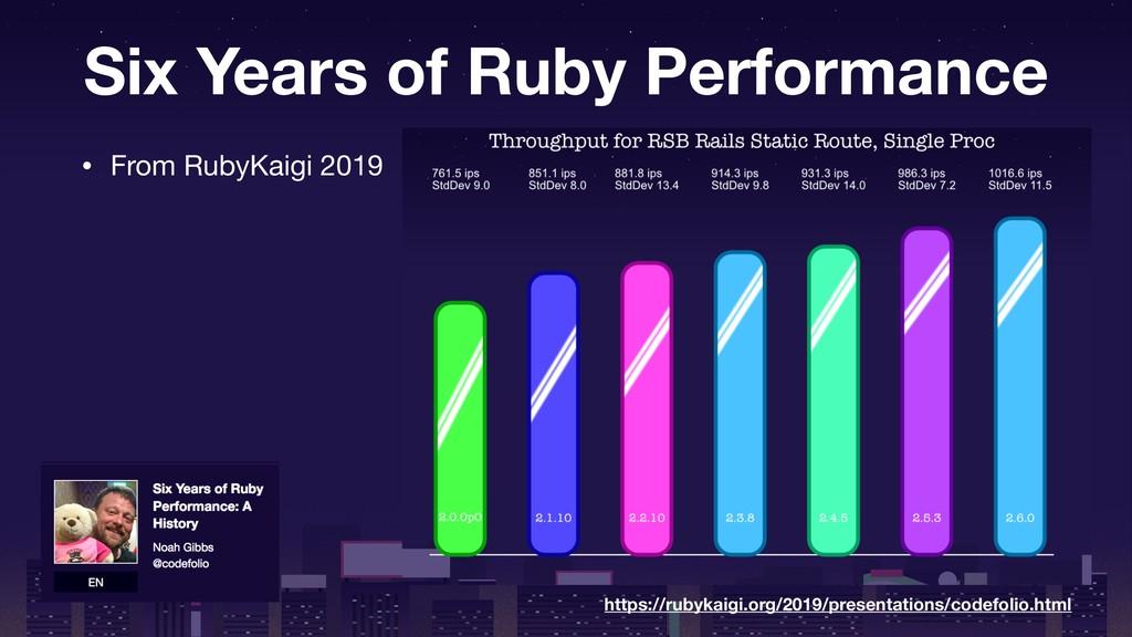 Six Years of Ruby Performance • From RubyKaigi ...