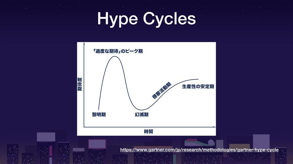 Hype Cycles https://www.gartner.com/jp/research...