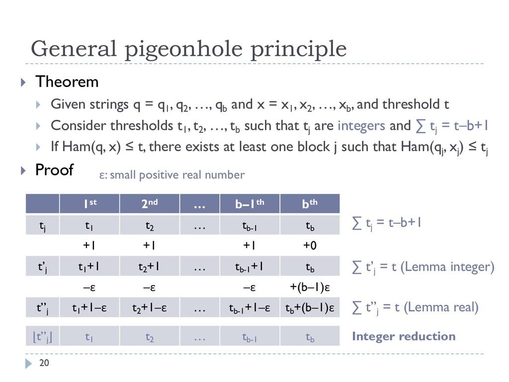 General pigeonhole principle 20 } Theorem } Giv...