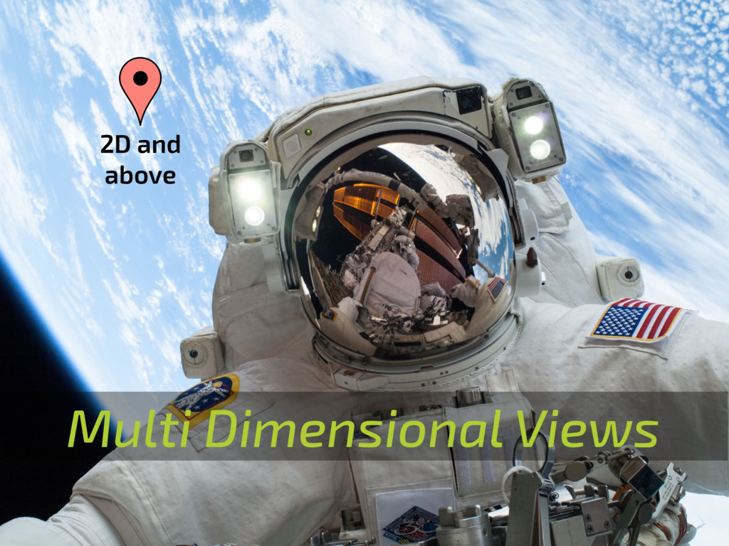 Multi Dimensional Views 2D and above