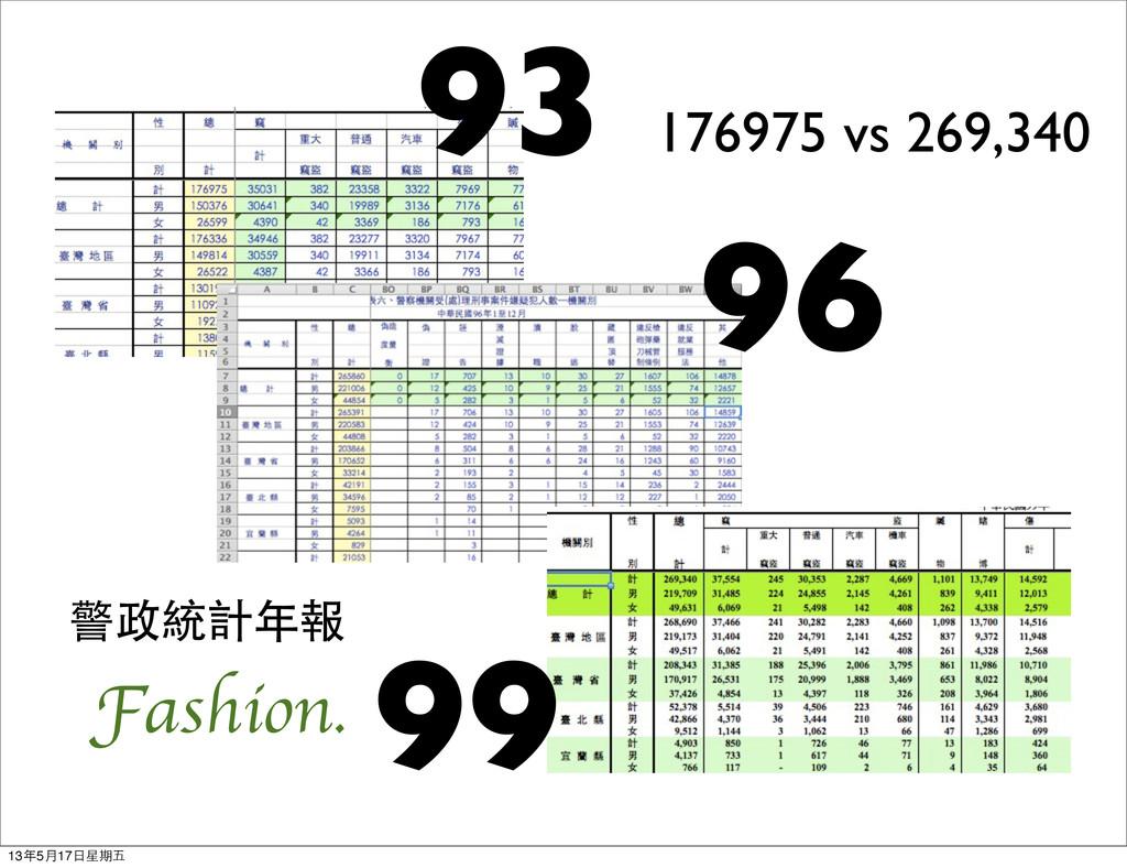 93 96 99 警政統計年報 Fashion. 176975 vs 269,340 13年5...