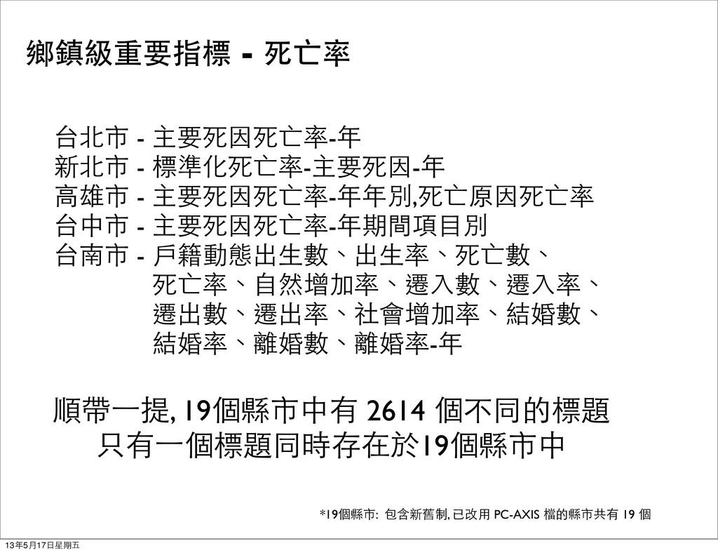 台北市 - 主要死因死亡率-年 新北市 - 標準化死亡率-主要死因-年 高雄市 - 主要死因死...