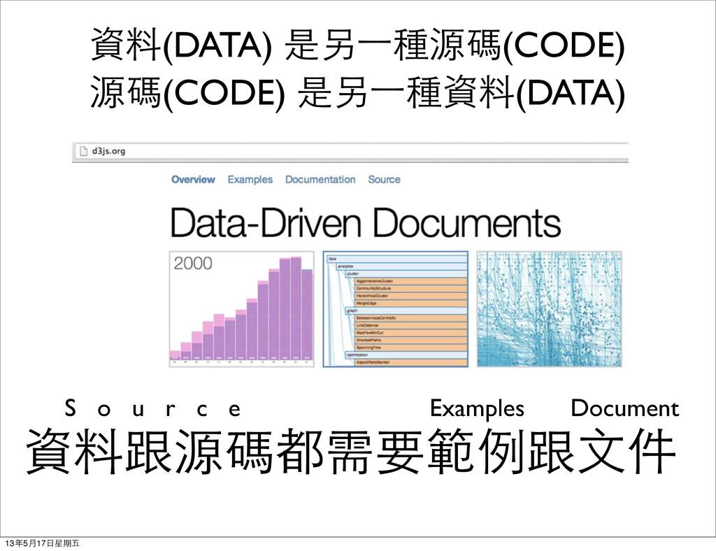 資料(DATA) 是另⼀一種源碼(CODE) 源碼(CODE) 是另⼀一種資料(DATA) 資...