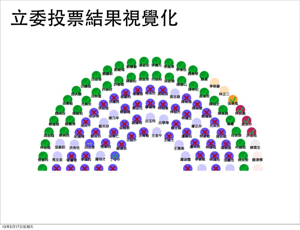 立委投票結果視覺化 13年5月17日星期五
