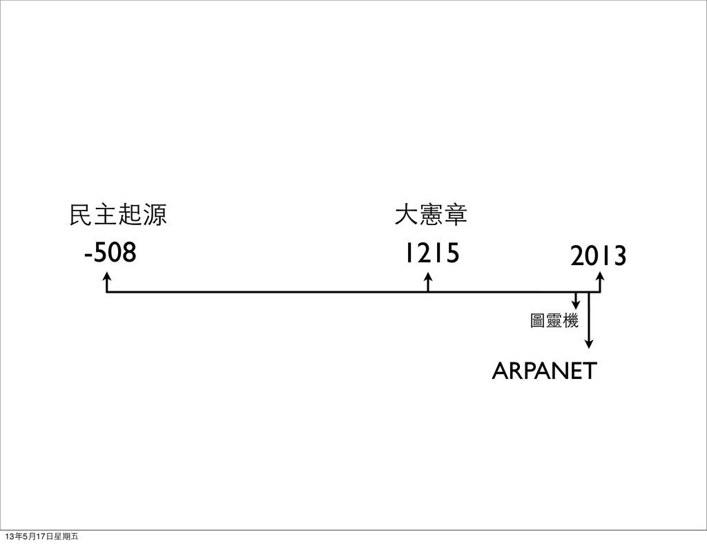 -508 2013 圖靈機 ARPANET 民主起源 1215 大憲章 13年5月17日星期五