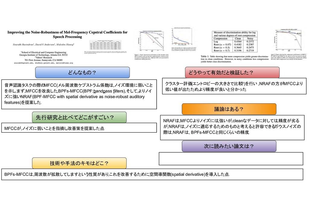 音声認識タ 際 MFCC( 周波数 プ 係数 ) , 環境 弱い 示 , ,MFCC 改良 ,...