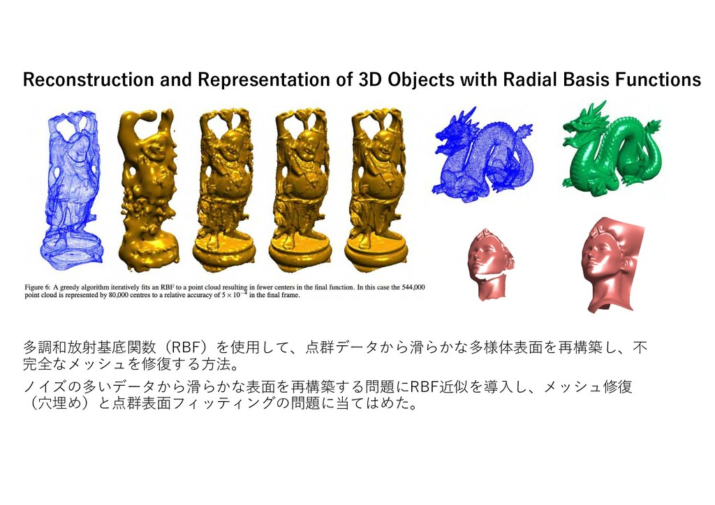 Reconstruction and Representation of 3D Objects...