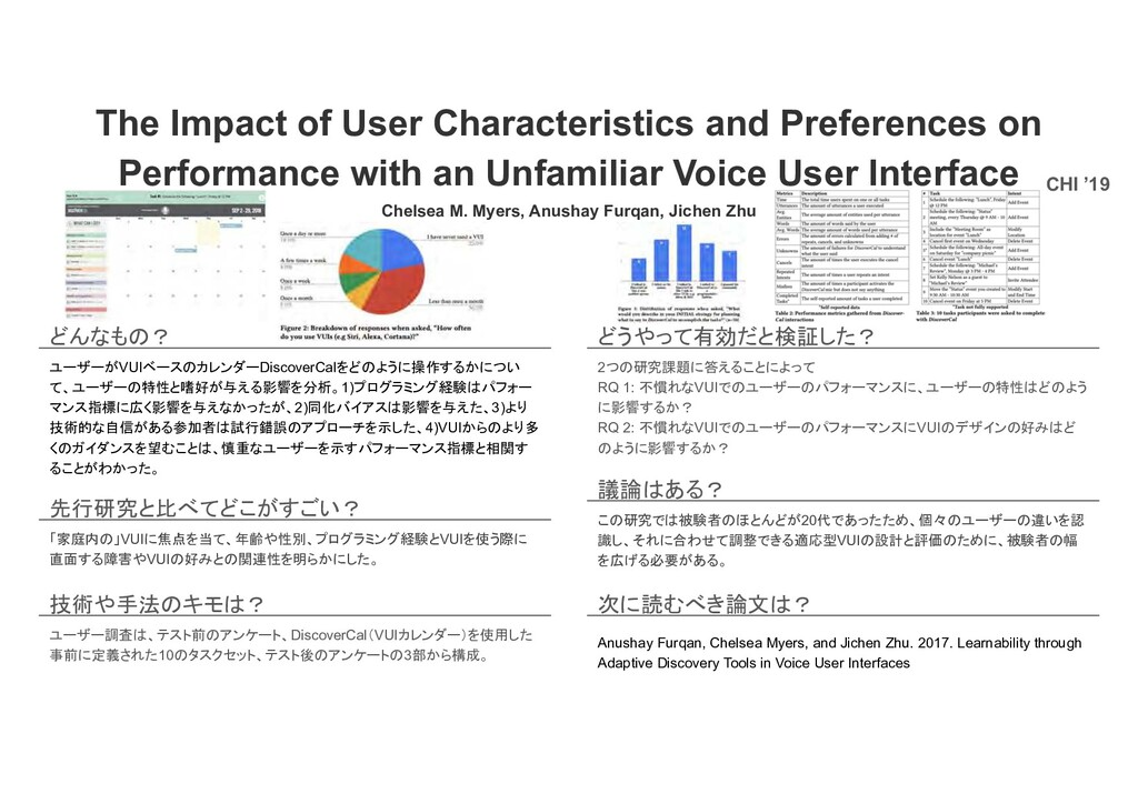 The Impact of User Characteristics and Preferen...