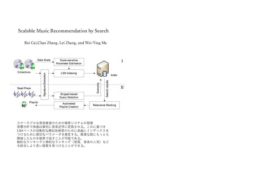 スケーラブルな⾳楽推奨のための検索システムの提案 ⾳響分析で楽曲は最初に⾳楽記号に変換される。...