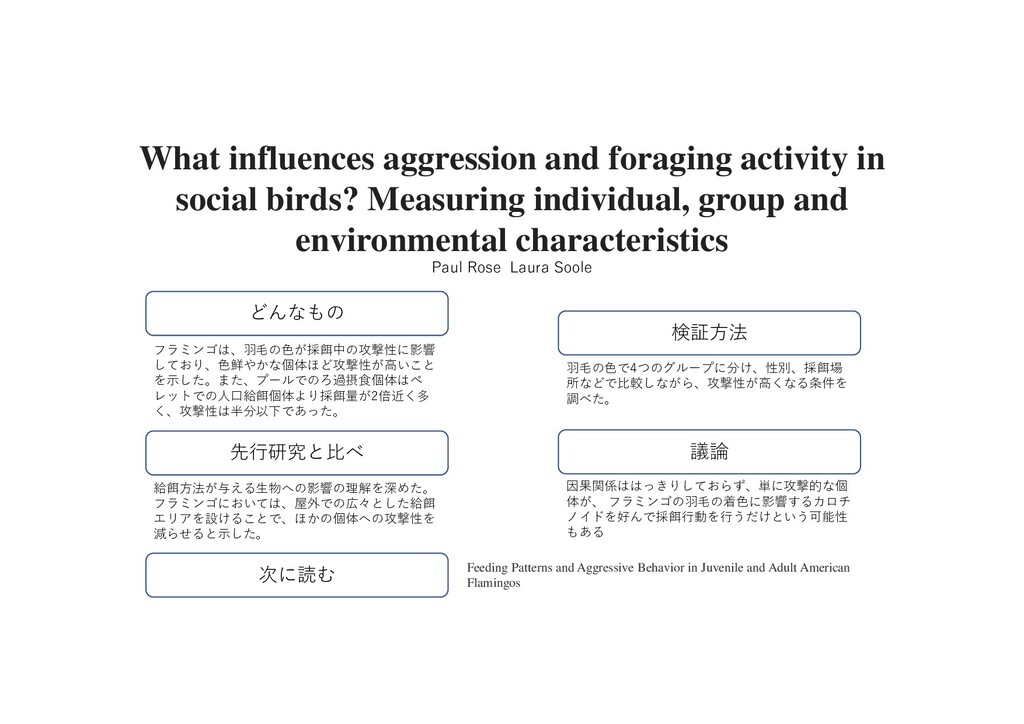 What influences aggression and foraging activit...