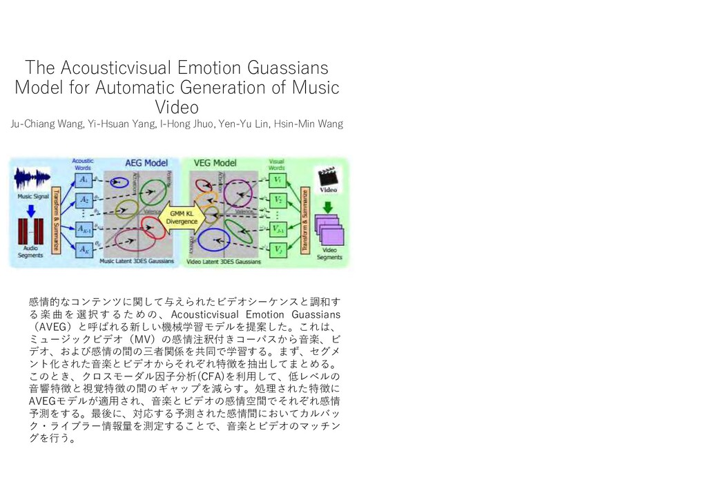 The Acousticvisual Emotion Guassians Model for ...