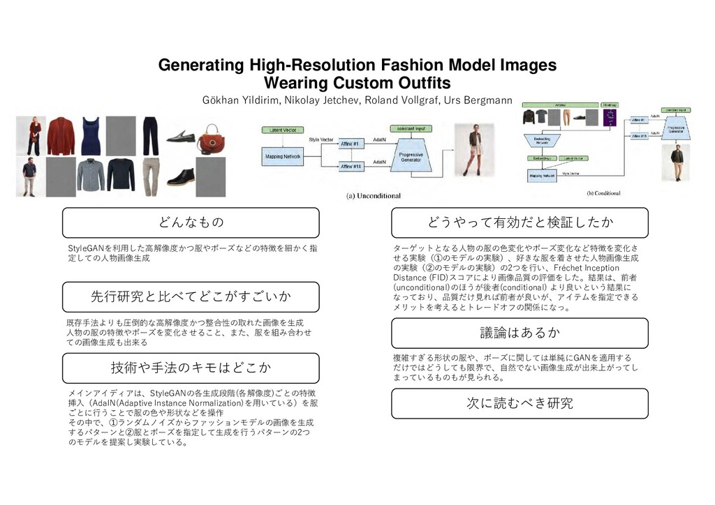 Generating High-Resolution Fashion Model Images...