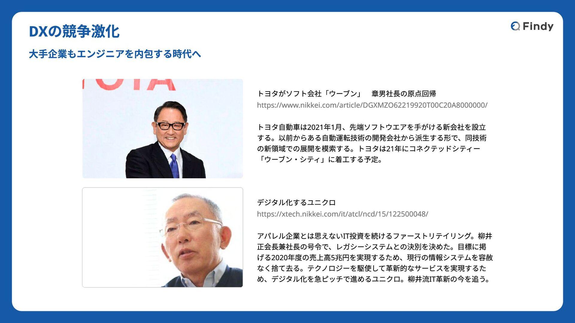 ©2021 Findy Inc. 当社のクライアント etc グローバル企業から国内大手、スタ...