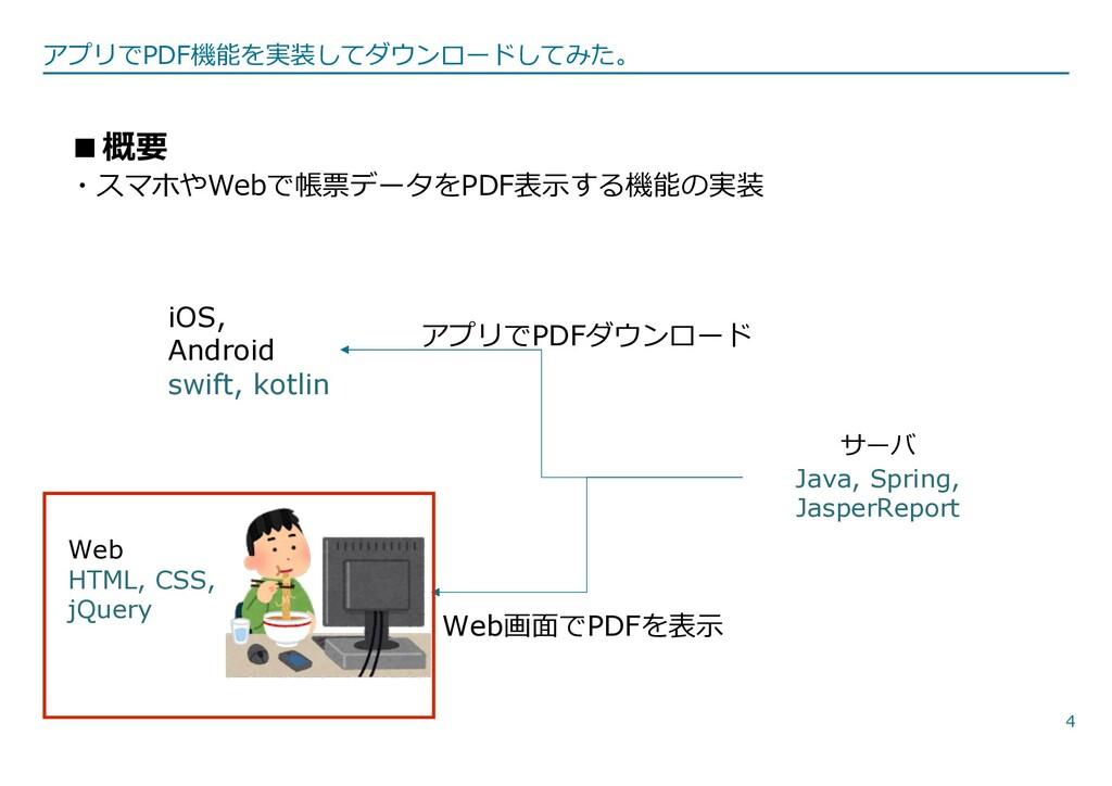 4 ■概要 ・スマホやWebで帳票データをPDF表⽰する機能の実装 アプリでPDFダウンロード...