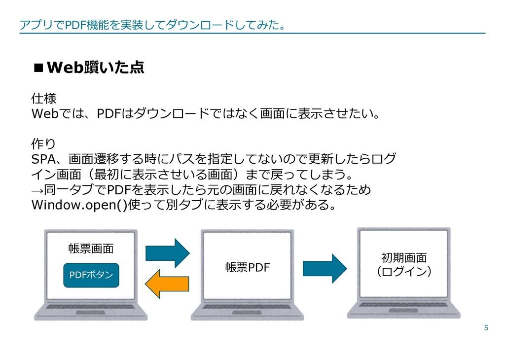 5 ■Web躓いた点 仕様 Webでは、PDFはダウンロードではなく画⾯に表⽰させたい。 作り...