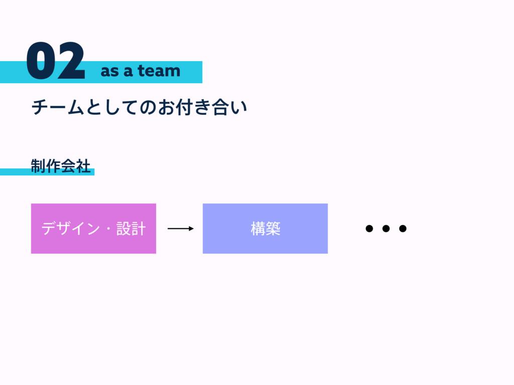 02 νʔϜͱͯ͠ͷ͓͖߹͍ as a team ੍࡞ձࣾ ʜ σβΠϯɾઃܭ ߏங