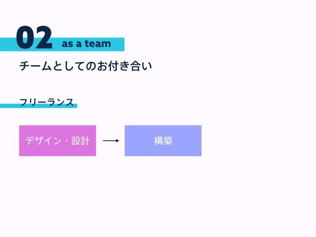 02 νʔϜͱͯ͠ͷ͓͖߹͍ as a team ϑϦʔϥϯε σβΠϯɾઃܭ ߏங