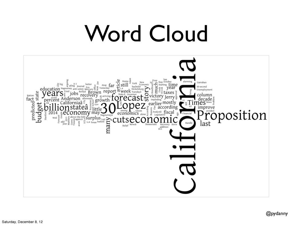 @pydanny Word Cloud Saturday, December 8, 12