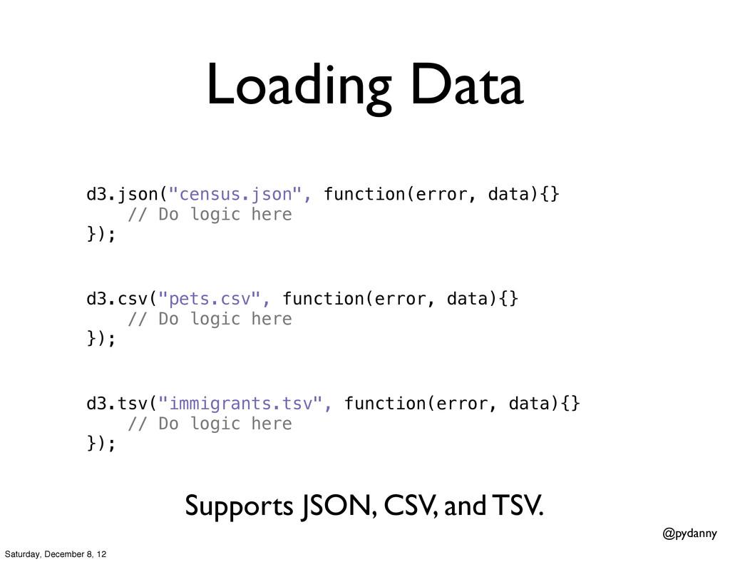 "@pydanny Loading Data d3.json(""census.json"", fu..."