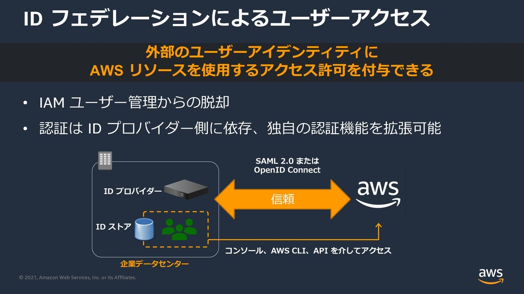 © 2021, Amazon Web Services, Inc. or its Affili...