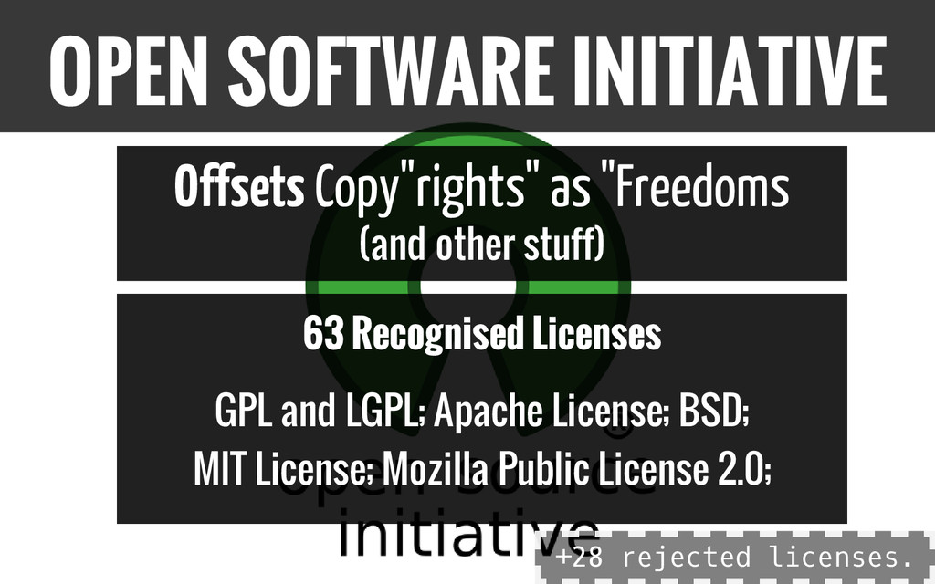 "Offsets Copy""rights"" as ""Freedoms (and other st..."