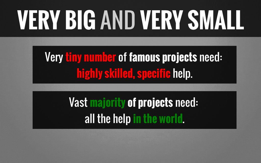 Very tiny number of famous projects need: highl...
