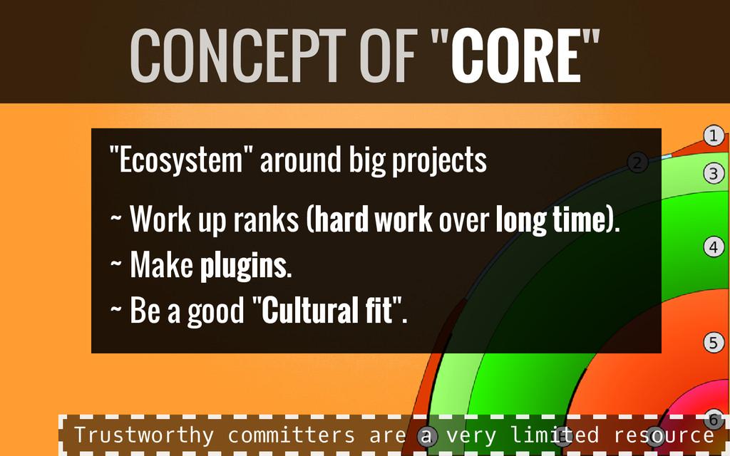 """Ecosystem"" around big projects ~ Work up ranks..."