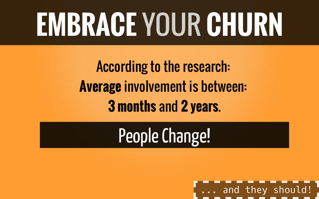 According to the research: Average involvement ...