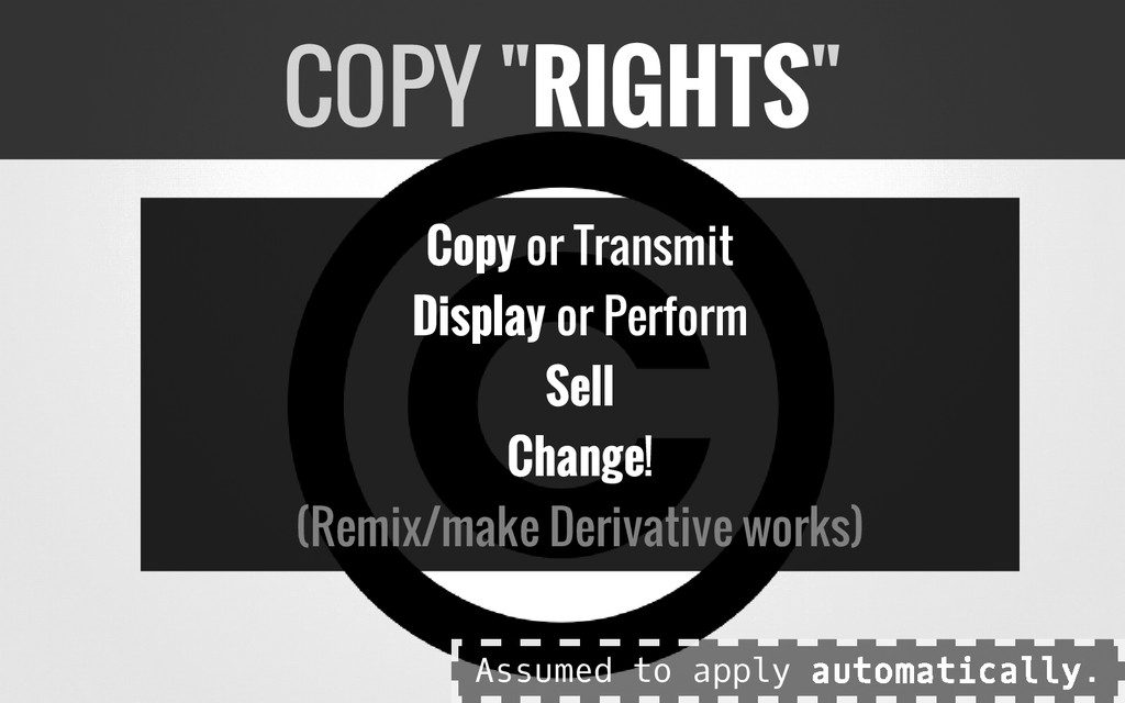 Copy or Transmit Display or Perform Sell Change...