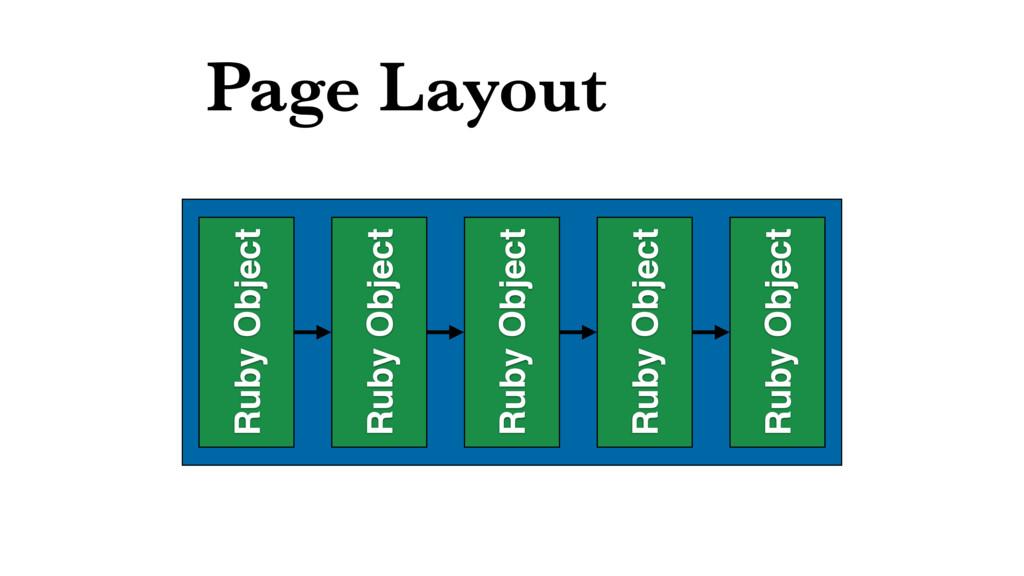 Page Layout Page Ruby Object Ruby Object Ruby O...