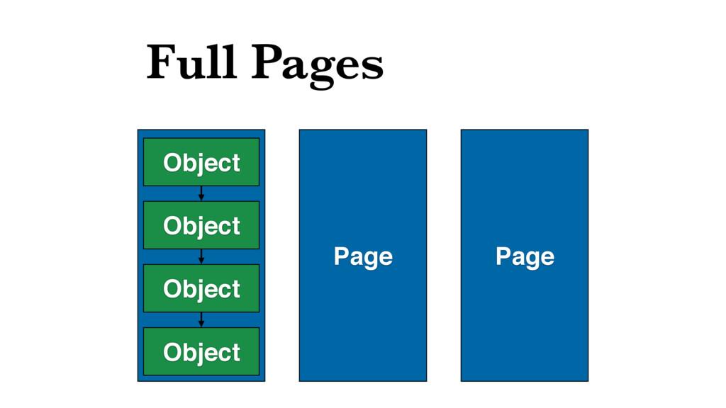 Full Pages Object Object Object Object Page Page