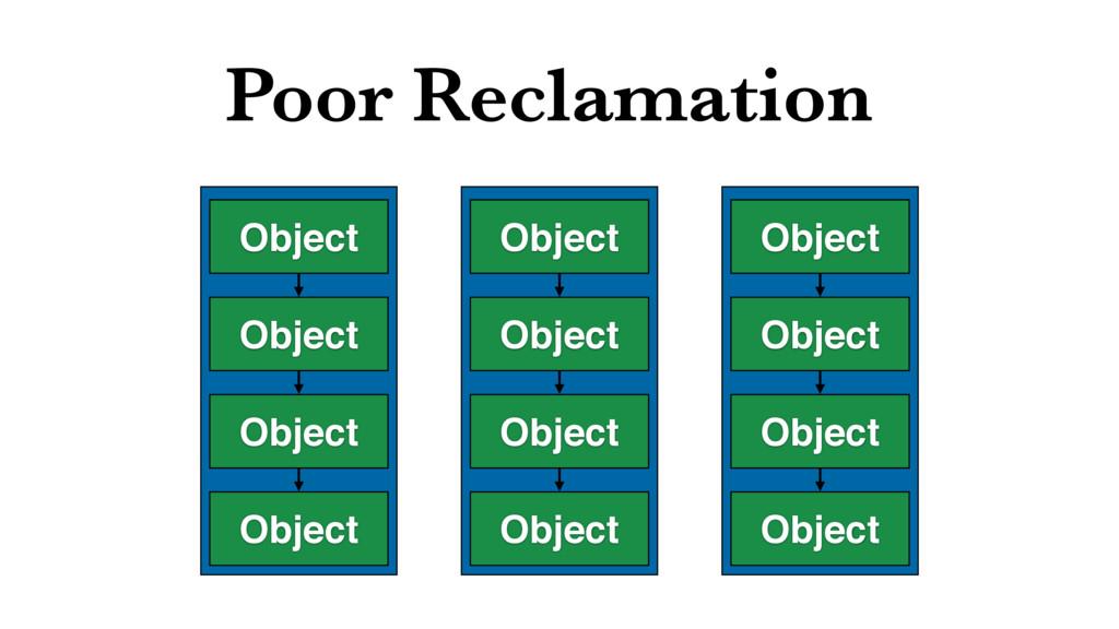 Poor Reclamation Object Object Object Object Ob...