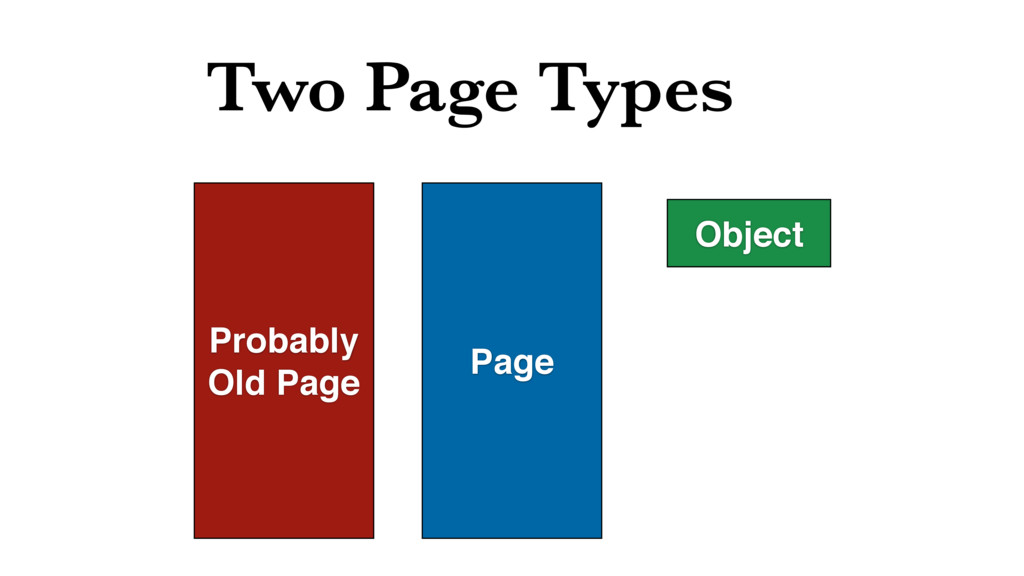 Two Page Types Probably Old Page Page Object Ob...