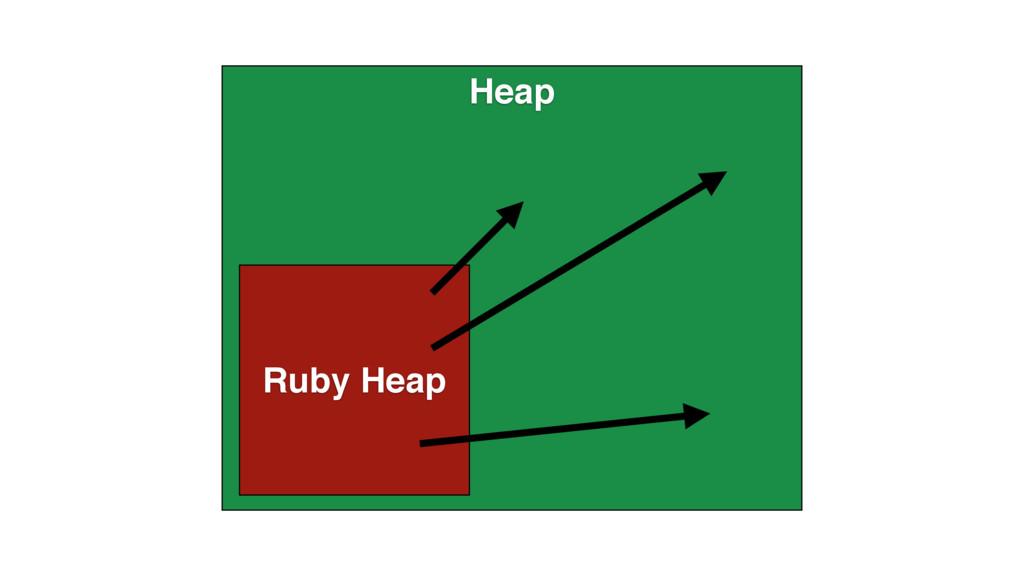 Heap Ruby Heap