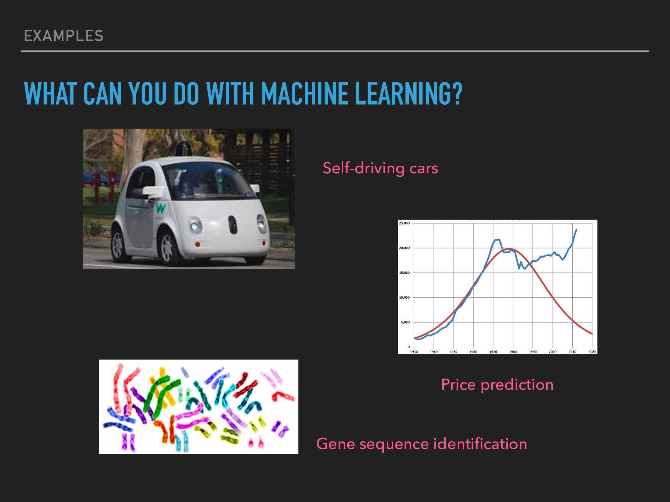 EXAMPLES WHAT CAN YOU DO WITH MACHINE LEARNING?...