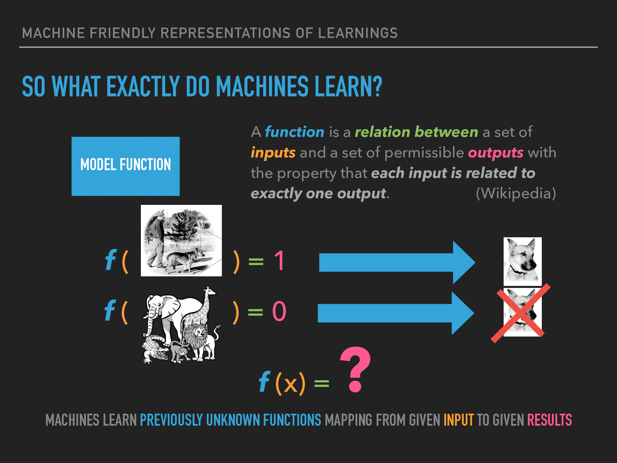 MACHINE FRIENDLY REPRESENTATIONS OF LEARNINGS S...