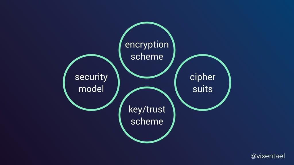 @vixentael security model key/trust scheme encr...